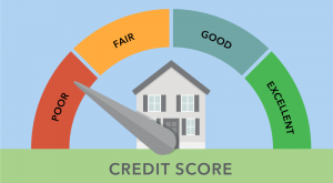How To Repair A Damaged Credit Score